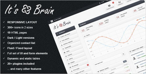 It's Brain - Responsive Bootstrap 3 Admin Template