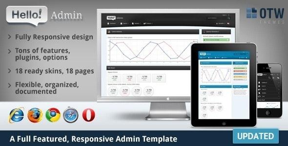 Hello Admin Template - Desktops, Tablets, Mobiles - Admin Templates Site Templates