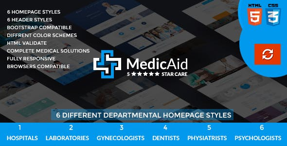 MedicAid - Medical and Hospital - Multipurpose HTML Template
