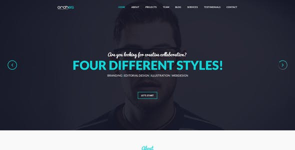 Orches – Multipurpose PSD Template