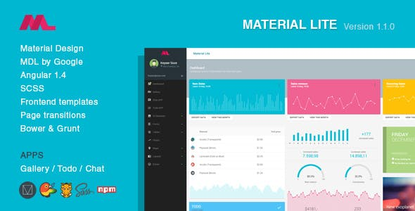 Material Lite - MDL with AngularJS Admin Dashboard