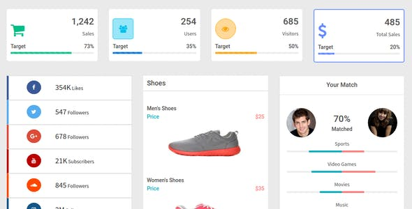 Admire - Bootstrap 4 Admin + Laravel Template