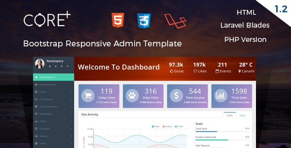 Core Plus - Laravel Admin template + spark skin - Admin Templates Site Templates