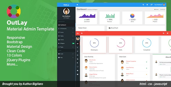 OutLay - Responsive Material Admin Template - Admin Templates Site Templates