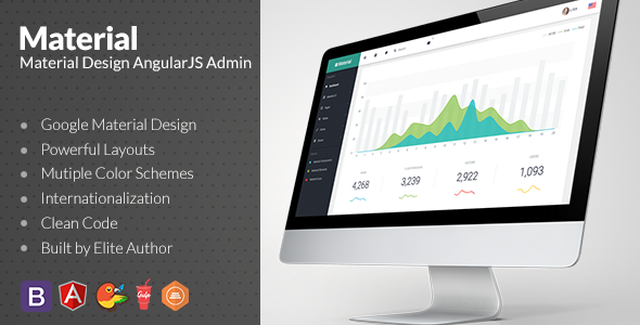 Material Design Admin with AngularJS - Admin Templates Site Templates