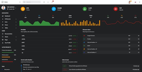 Max - React Redux Bootstrap 4 Admin Template