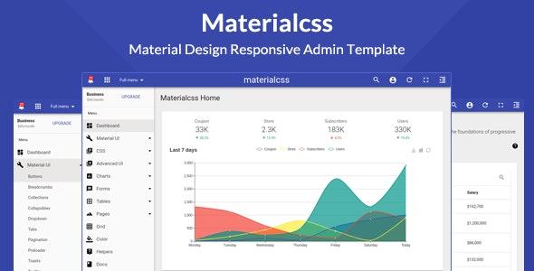Materialcss - Material Design Admin Template - Admin Templates Site Templates