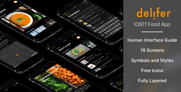 Delifer - IOS11 UI Food Delivery App Sketch Templates - Food Retail