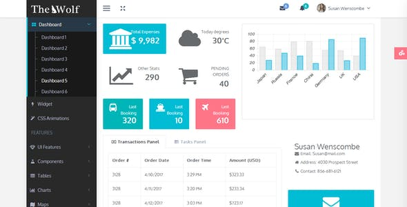 Thewolf - Responsive Bootstrap 4 Admin Template