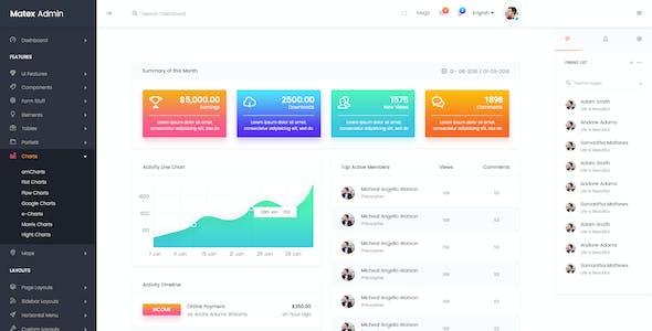 Matex admin - Material Design Admin Dashboard PSD Template