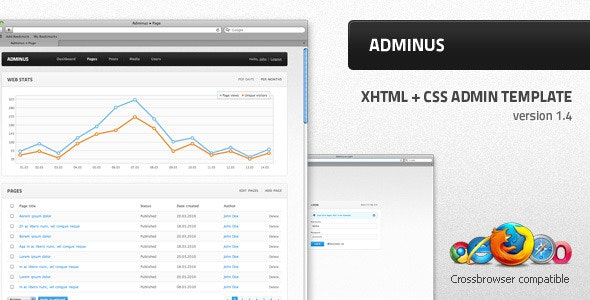 Adminus - Beautiful admin panel interface - Admin Templates Site Templates