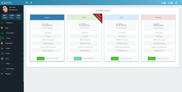 Suffie | Suffice Responsive Admin Dashboard Template