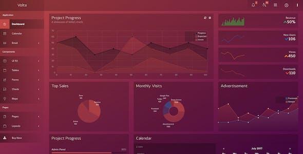 Volta - Futuristic Web Application and Admin Dashboard