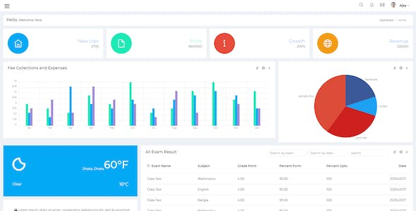 Webstrot Admin Panel Responsive Bootstrap Dashboard Template