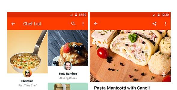 Foodd - Food UI KIT for Sketch
