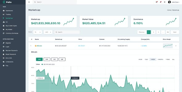Paito - Crypto-currency Admin Dashboard Psd Template