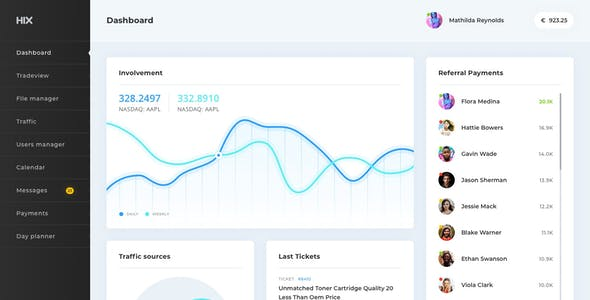 HIX – Dashboard UI Kit for Sketch