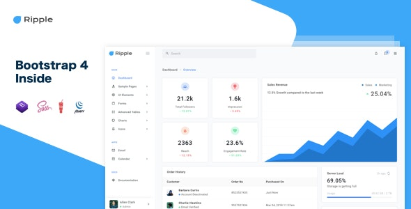 RippleUI - Bootstrap 4 Responsive Admin Dashboard Template - Admin Templates Site Templates
