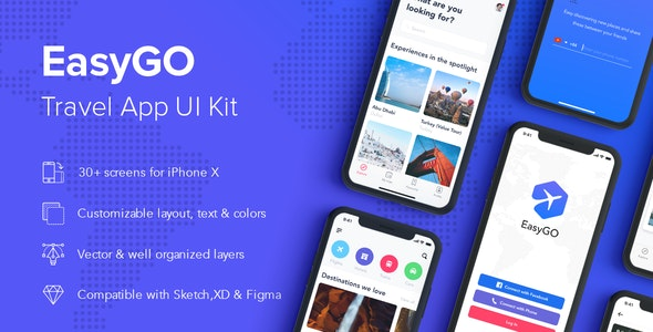 EasyGo - Travel App UI Kit - Sketch UI Templates