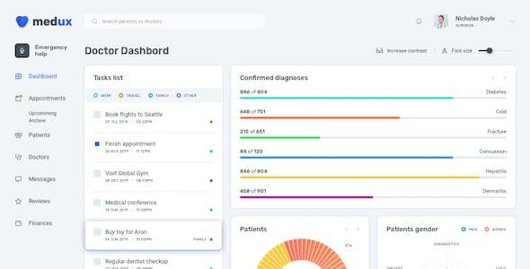 Medux – Web Dashboard UI Kit for Sketch