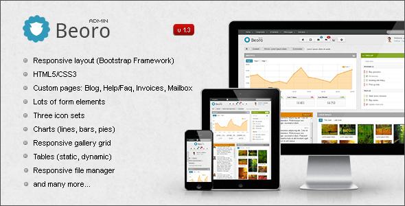 Beoro Admin Responsive Template - Admin Templates Site Templates