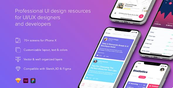 PRISMA - Mobile UI Kit for IphoneX - Sketch Templates