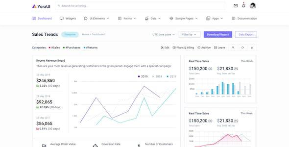 YoraUI Bootstrap Admin Template