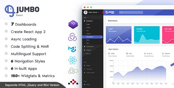Jumbo React - Redux Material BootStrap Admin Template by g