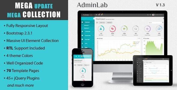 Admin Lab - Responsive Dashboard Template - Admin Templates Site Templates