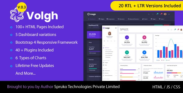 Volgh - Admin & Dashboard HTML Template by SprukoSoft