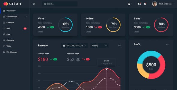 Arion – Admin Dashboard & UI Kit Sketch Template