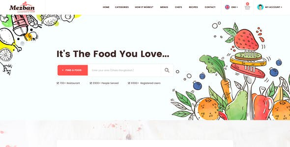 Mezban - Food Delivery, Food Blogger & Restaurant PSD Template