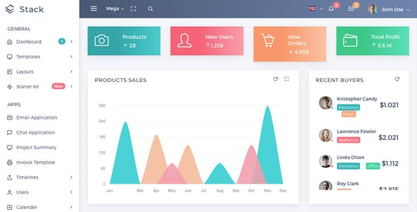 Stack - Clean Responsive Bootstrap 4 Admin Dashboard Template