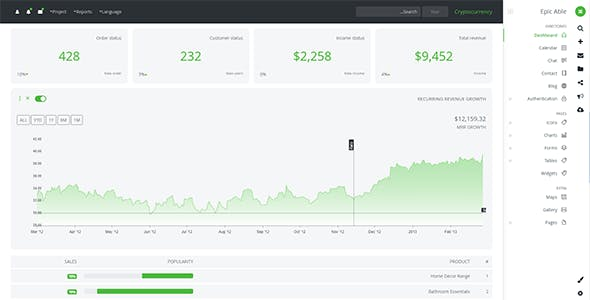 Epic Able - Bootstrap 4x Admin Dashboard Template and ui kit