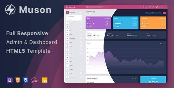Muson - Responsive Admin Dashboard Template - Admin Templates Site Templates
