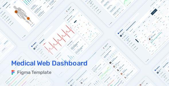 Medux – Web Dashboard UI Kit for Figma - Health & Beauty Retail