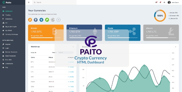 Paito - Crypto-Currency Dashboard HTML Template - Admin Templates Site Templates