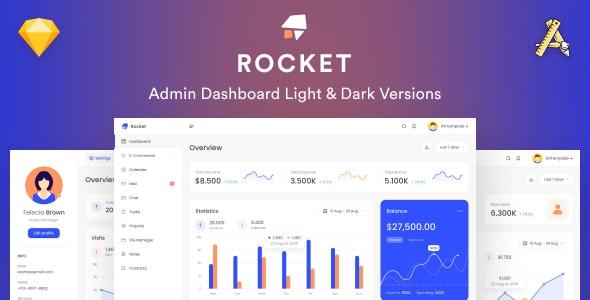 Rocketboard – Admin Dashboard & UI Kit + Charts Kit Sketch Template - Sketch UI Templates