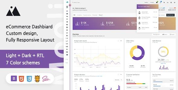 Mooli Pro - Angular, Laravel, & HTML Admin Dashboard Template