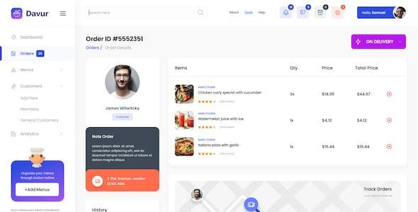 Restaurant Food Order Admin Dashboard PSD Template