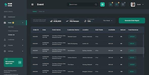 Event Ticketing Admin Dashboard UI Figma Template