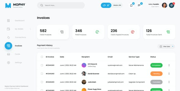 Mophy - Payment Admin Dashboard UI Template PSD