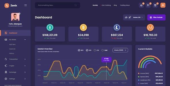 Zenix - Crypto Admin Dashboard UI Template Figma