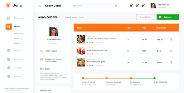 Uena - Restaurant Food Order Admin Dashboard UI PSD Template