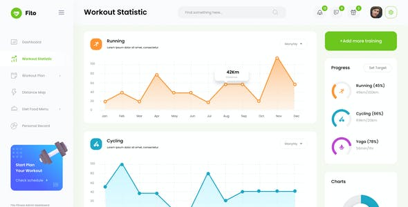 Fito - Fitness Website Admin Dashboard UI Template Figma