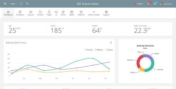 Robust - Premium Bootstrap 4 Admin, Dashboard & WebApp Kit Template