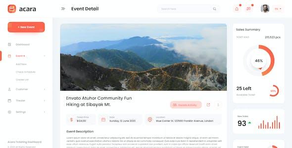 Acara - Event Ticket Admin Dashboard UI Template Figma