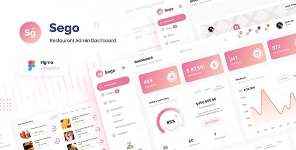 Sego - Food Restaurant Admin Dashboard UI Template Figma - Miscellaneous Figma