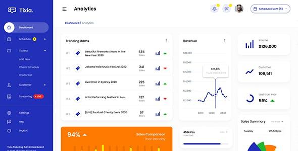 Tixia - Ticketing Admin Dashboard Bootstrap HTML Template