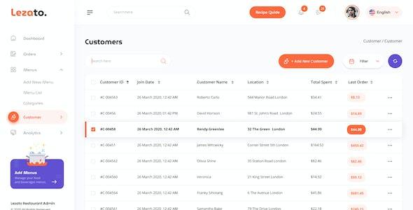 Lezato - Restaurant Admin Dashboard UI Template PSD
